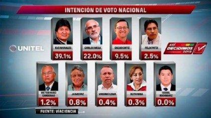 """Bolivia: oficialismo y oposición se disputan el voto por el """"mal menor"""""""